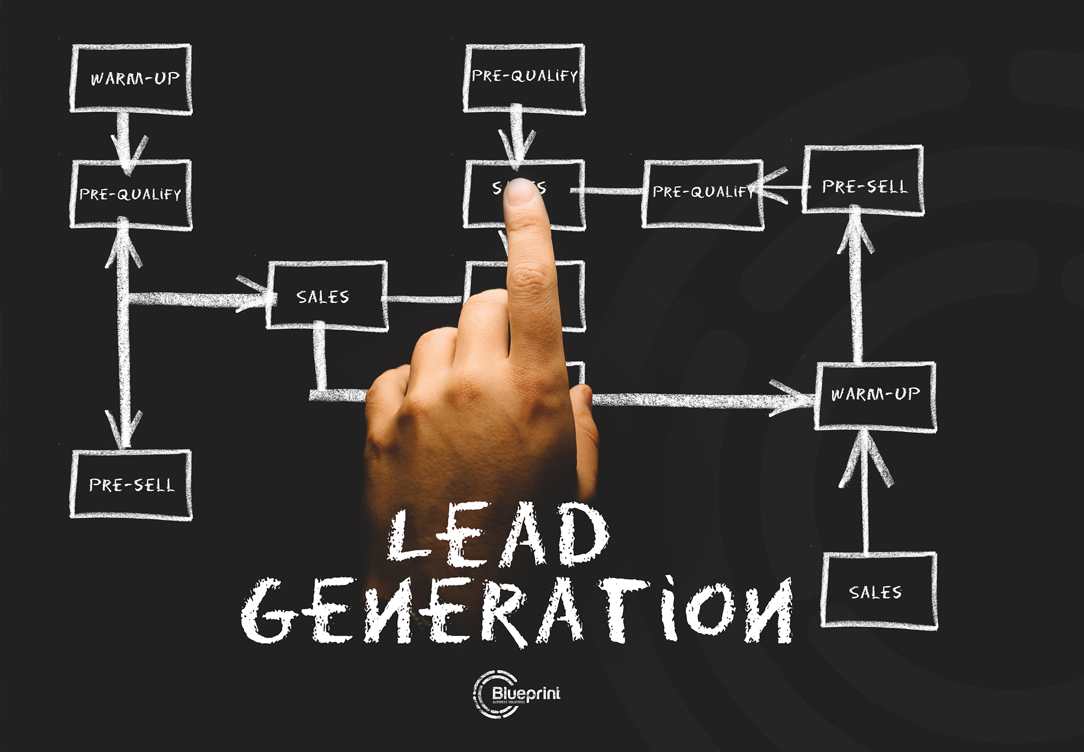 Lead generation specialist blueprint business solutions corp how a lead generation specialist operate malvernweather Gallery
