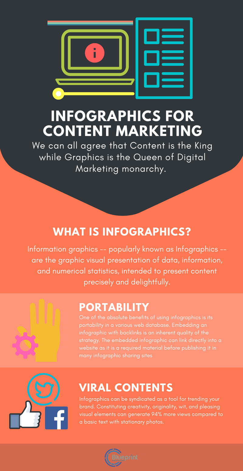 How to use infographics for marketing blueprint business solutions here is a sample infographic malvernweather Gallery