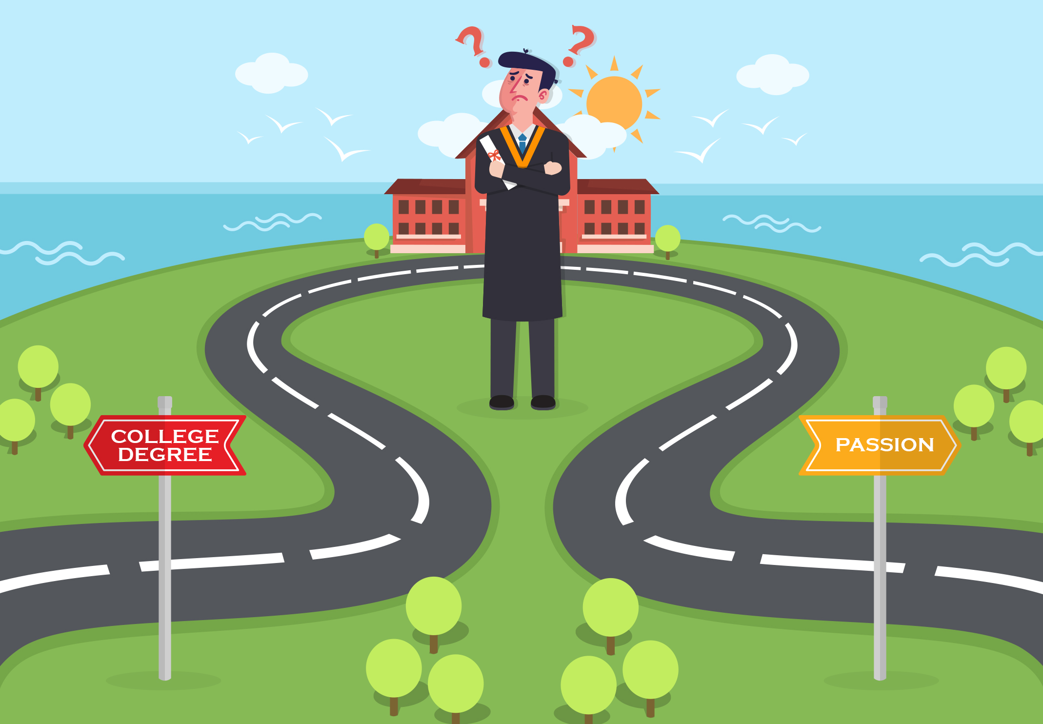 Choosing your career trajectory blueprint business solutions corp should your college degree dictate your career trajectory malvernweather Choice Image